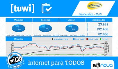 Tuwi Hercam WIFI noviembre 2015